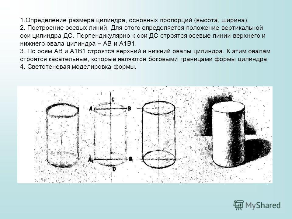1. Определение размера цилиндра, основных пропорций (высота, ширина). 2. Построение осевых линий. Для этого определяется положение вертикальной оси цилиндра ДС. Перпендикулярно к оси ДС строятся осевые линии верхнего и нижнего овала цилиндра – АВ и А