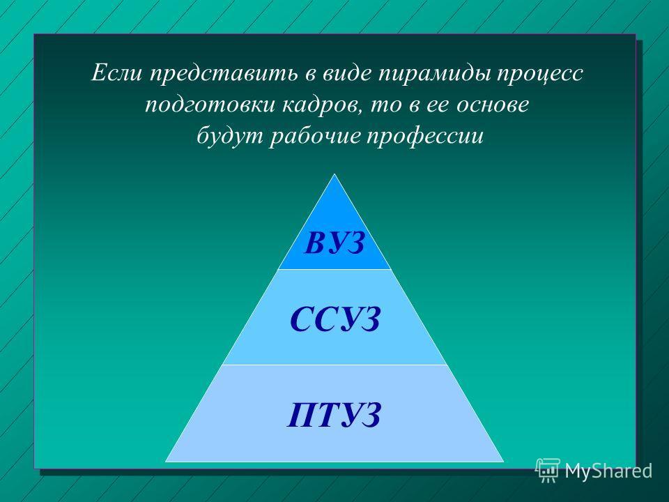 Если представить в виде пирамиды процесс подготовки кадров, то в ее основе будут рабочие профессии ВУЗ ССУЗ ПТУЗ