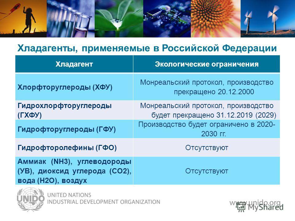 Хладагенты, применяемые в Российской Федерации Хладагент Экологические ограничения Хлорфторуглероды (ХФУ) Монреальский протокол, производство прекращено 20.12.2000 Гидрохлорфторуглероды (ГХФУ) Монреальский протокол, производство будет прекращено 31.1