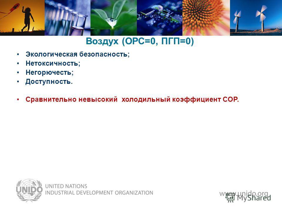 Воздух (ОРС=0, ПГП=0) Экологическая безопасность; Нетоксичность; Негорючесть; Доступность. Сравнительно невысокий холодильный коэффициент COP.