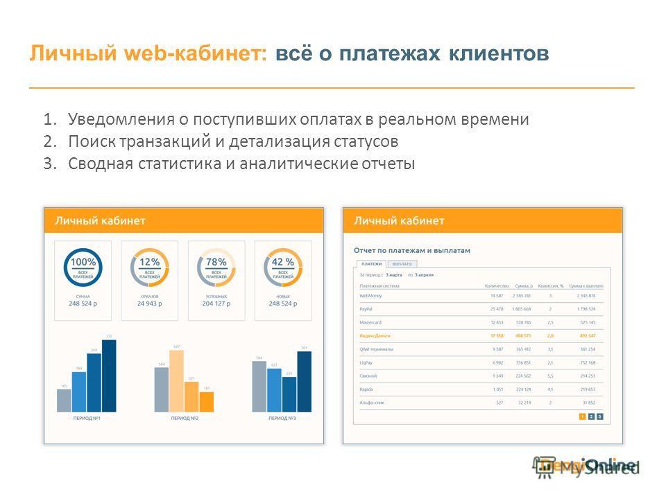 Личный web-кабинет: всё о платежах клиентов 1. Уведомления о поступивших оплатах в реальном времени 2. Поиск транзакций и детализация статусов 3. Сводная статистика и аналитические отчеты