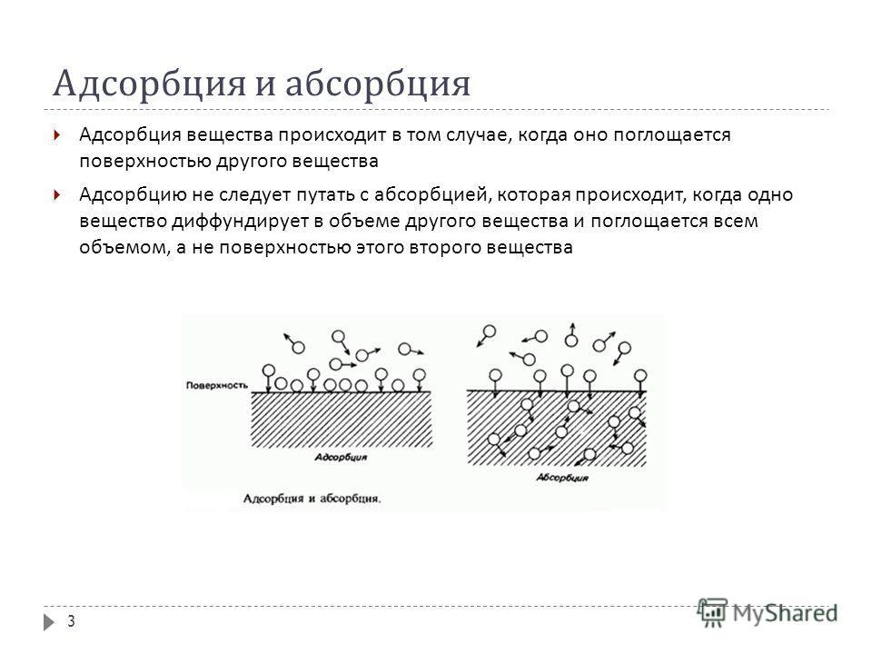 Адсорбция и абсорбция 3 Адсорбция вещества происходит в том случае, когда оно поглощается поверхностью другого вещества Адсорбцию не следует путать с абсорбцией, которая происходит, когда одно вещество диффундирует в объеме другого вещества и поглоща