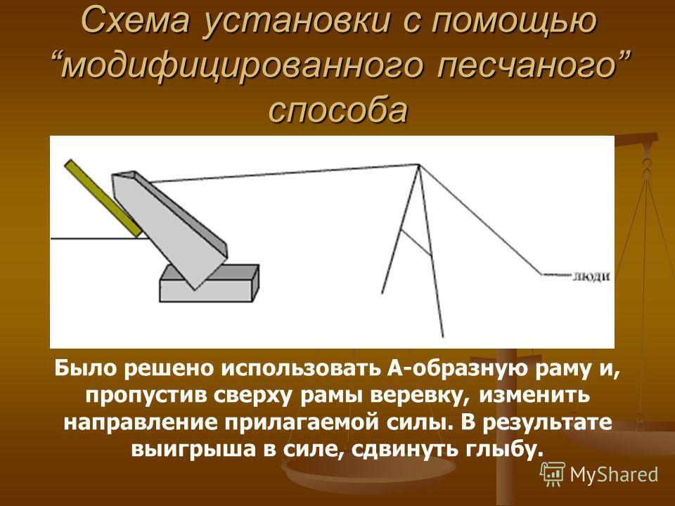 Схема установки с помощью модифицированного песчаного способа Было решено использовать А-образную раму и, пропустив сверху рамы веревку, изменить направление прилагаемой силы. В результате выигрыша в силе, сдвинуть глыбу.