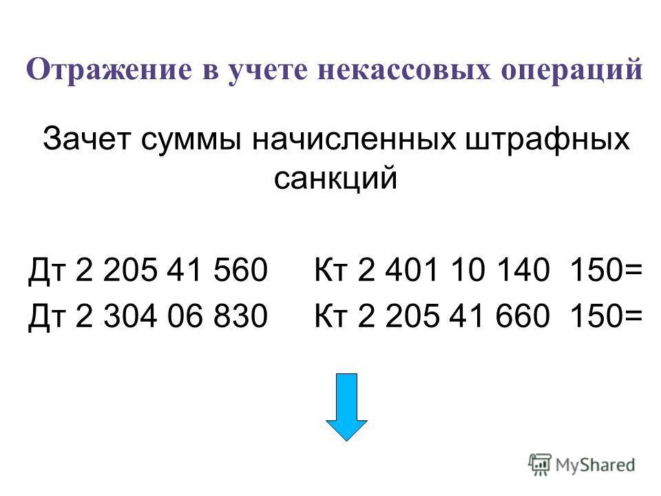 Отражение в учете некассовых операций Зачет суммы начисленных штрафных санкций Дт 2 205 41 560 Кт 2 401 10 140 150= Дт 2 304 06 830 Кт 2 205 41 660 150=