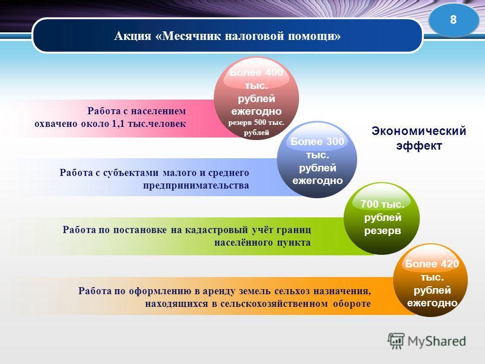 LOGO 8 Акция «Месячник налоговой помощи» Более 400 тыс. рублей ежегодно резерв 500 тыс. рублей Работа с населением охвачено около 1,1 тыс.человек Работа с субъектами малого и среднего предпринимательства Работа по постановке на кадастровый учёт грани