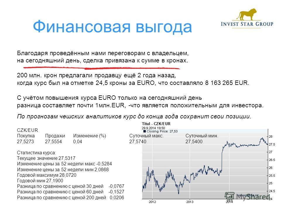 Финансовая выгода Благодаря проведённым нами переговорам с владельцем, на сегодняшний день, сделка привязана к сумме в кронах. 200 млн. крон предлагали продавцу ещё 2 года назад, когда курс был на отметке 24,5 кроны за EURО, что составляло 8 163 265