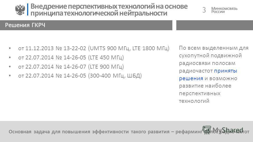 3 Внедрение перспективных технологий на основе принципа технологической нейтральности Решения ГКРЧ от 11.12.2013 13-22-02 (UMTS 900 МГц, LTE 1800 МГц) от 22.07.2014 14-26-05 (LTE 450 МГц) от 22.07.2014 14-26-07 (LTE 900 МГц) от 22.07.2014 14-26-05 (3