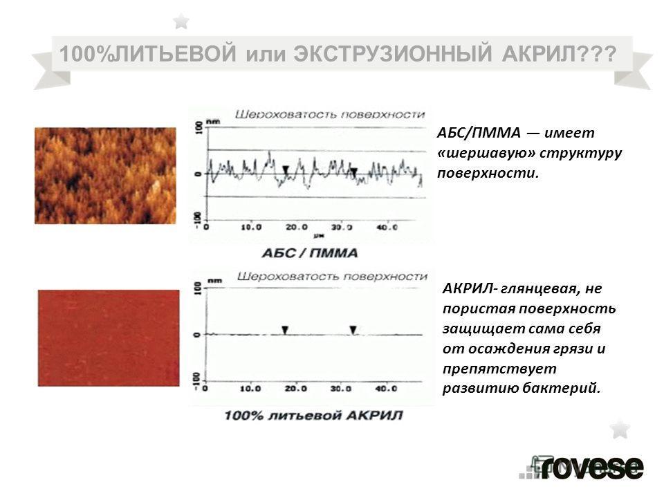 АКРИЛ- глянцевая, не пористая поверхность защищает сама себя от осаждения грязи и препятствует развитию бактерий. АБС/ПММА имеет «шершавую» структуру поверхности.