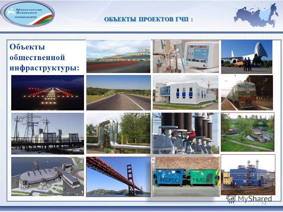 Объекты общественной инфраструктуры: 13 ОБЪЕКТЫ ПРОЕКТОВ ГЧП :