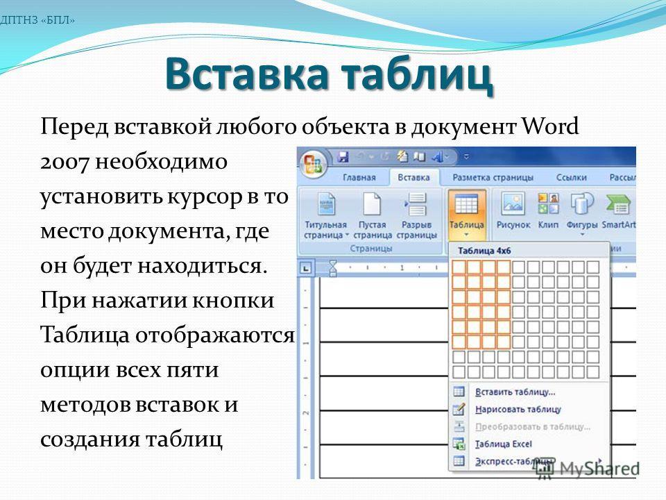 Вставка таблиц Перед вставкой любого объекта в документ Word 2007 необходимо установить курсор в то место документа, где он будет находиться. При нажатии кнопки Таблица отображаются опции всех пяти методов вставок и создания таблиц ДПТНЗ «БПЛ»