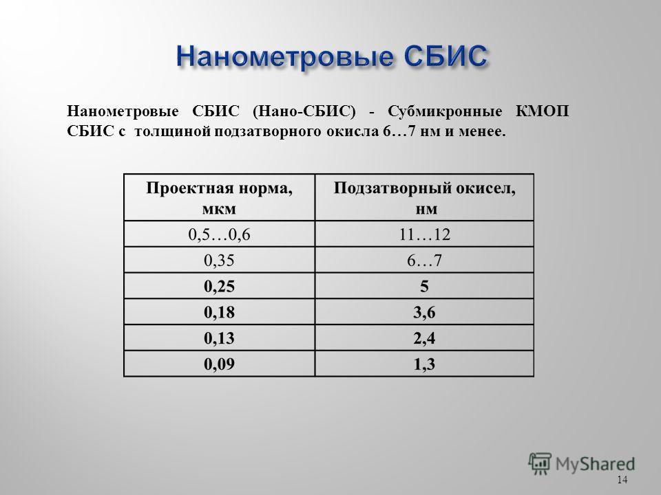14 Нанометровые СБИС (Нано-СБИС) - Субмикронные КМОП СБИС с толщиной подзатворного окисла 6…7 нм и менее.