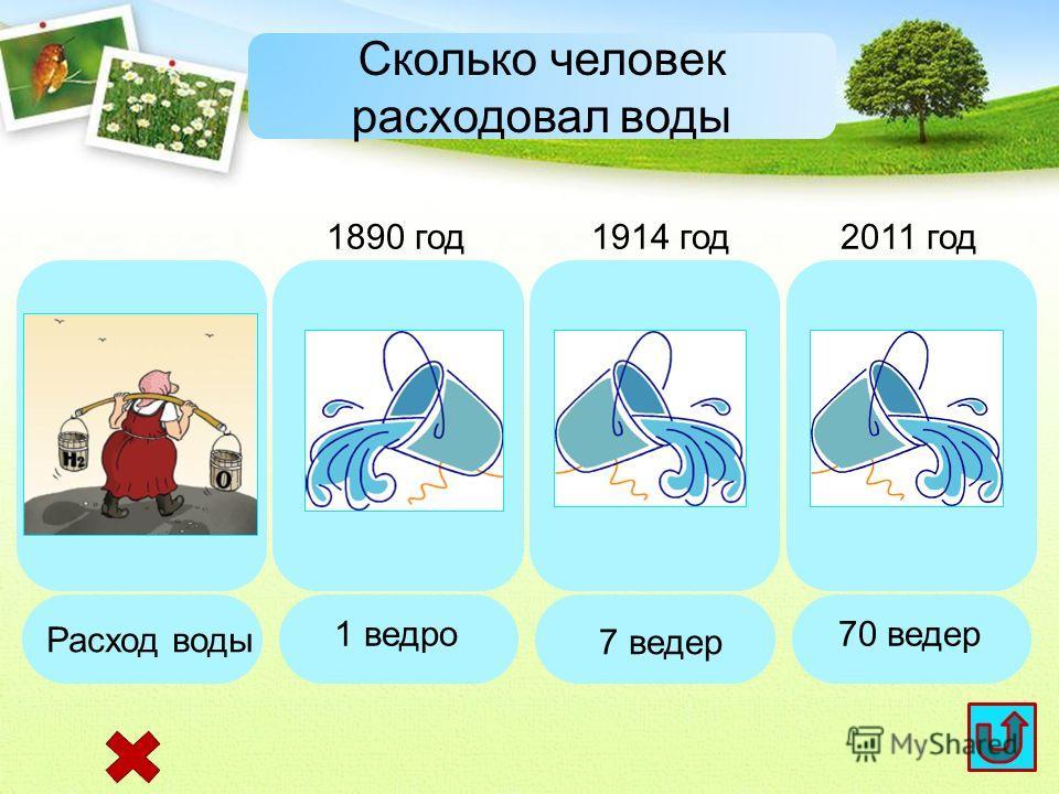 Расход воды 1890 год 1 ведро Сколько человек расходовал воды 1914 год 7 ведер 2011 год 70 ведер