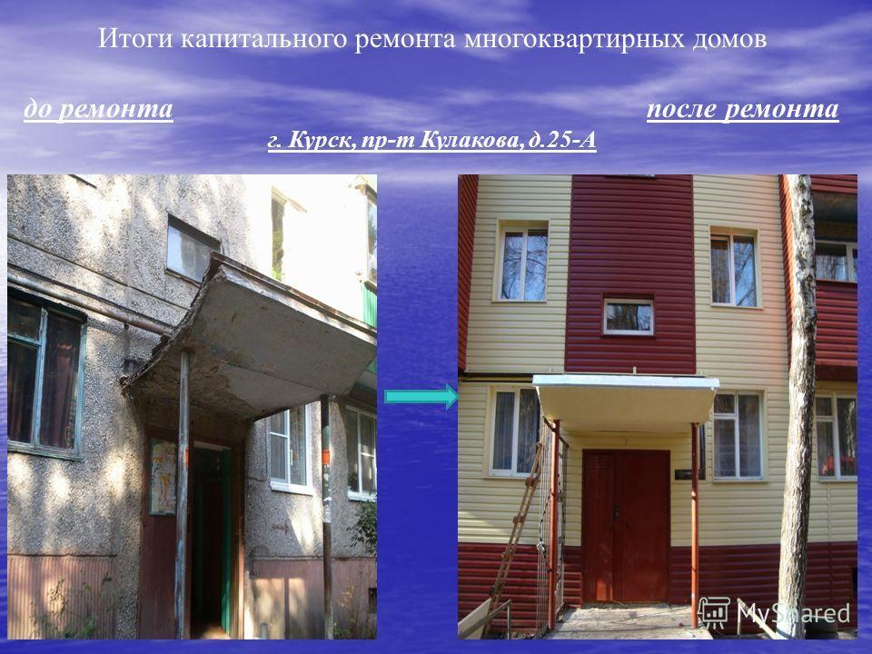 Итоги капитального ремонта многоквартирных домов до ремонта после ремонта г. Курск, пр-т Кулакова, д.25-А