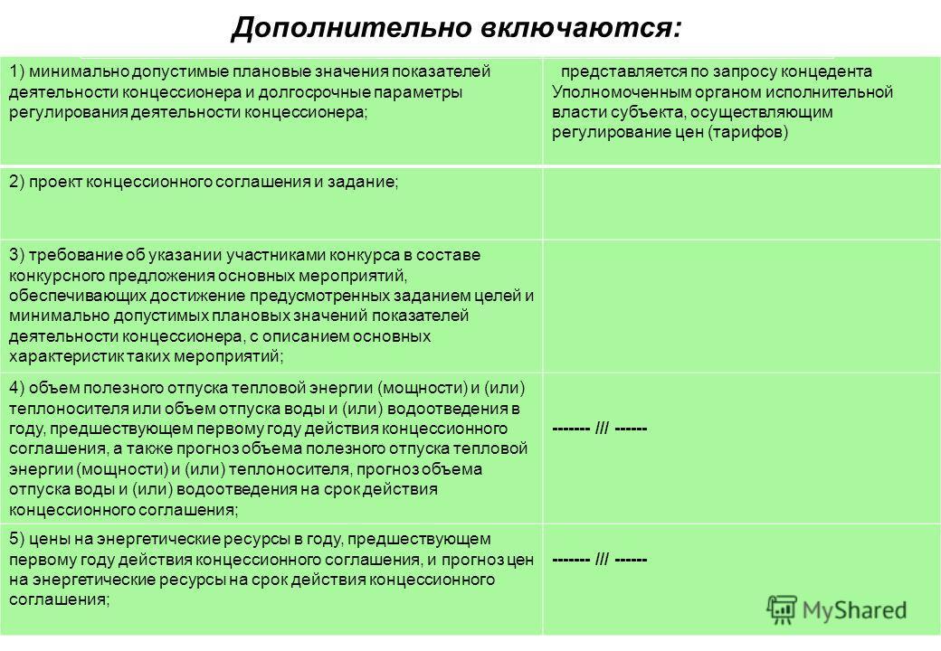 1) минимально допустимые плановые значения показателей деятельности концессионера и долгосрочные параметры регулирования деятельности концессионера; представляется по запросу концедента Уполномоченным органом исполнительной власти субъекта, осуществл