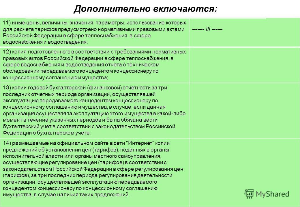 11) иные цены, величины, значения, параметры, использование которых для расчета тарифов предусмотрено нормативными правовыми актами Российской Федерации в сфере теплоснабжения, в сфере водоснабжения и водоотведения; ------- /// ------ 12) копия подго