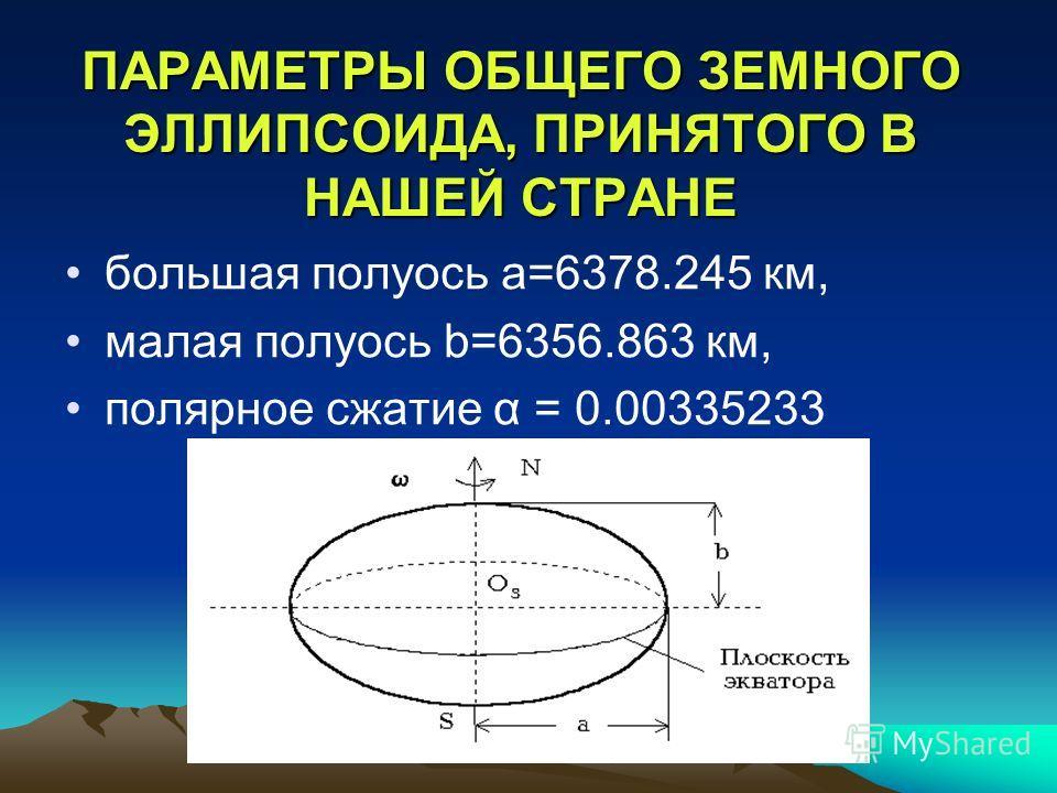 ПАРАМЕТРЫ ОБЩЕГО ЗЕМНОГО ЭЛЛИПСОИДА, ПРИНЯТОГО В НАШЕЙ СТРАНЕ большая полуось а=6378.245 км, малая полуось b=6356.863 км, полярное сжатие α = 0.00335233