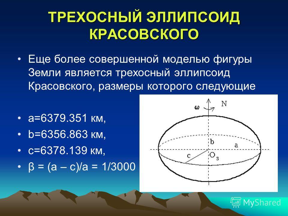 ТРЕХОСНЫЙ ЭЛЛИПСОИД КРАСОВСКОГО Еще более совершенной моделью фигуры Земли является трехосный эллипсоид Красовского, размеры которого следующие а=6379.351 км, b=6356.863 км, с=6378.139 км, β = (а – с)/а = 1/3000