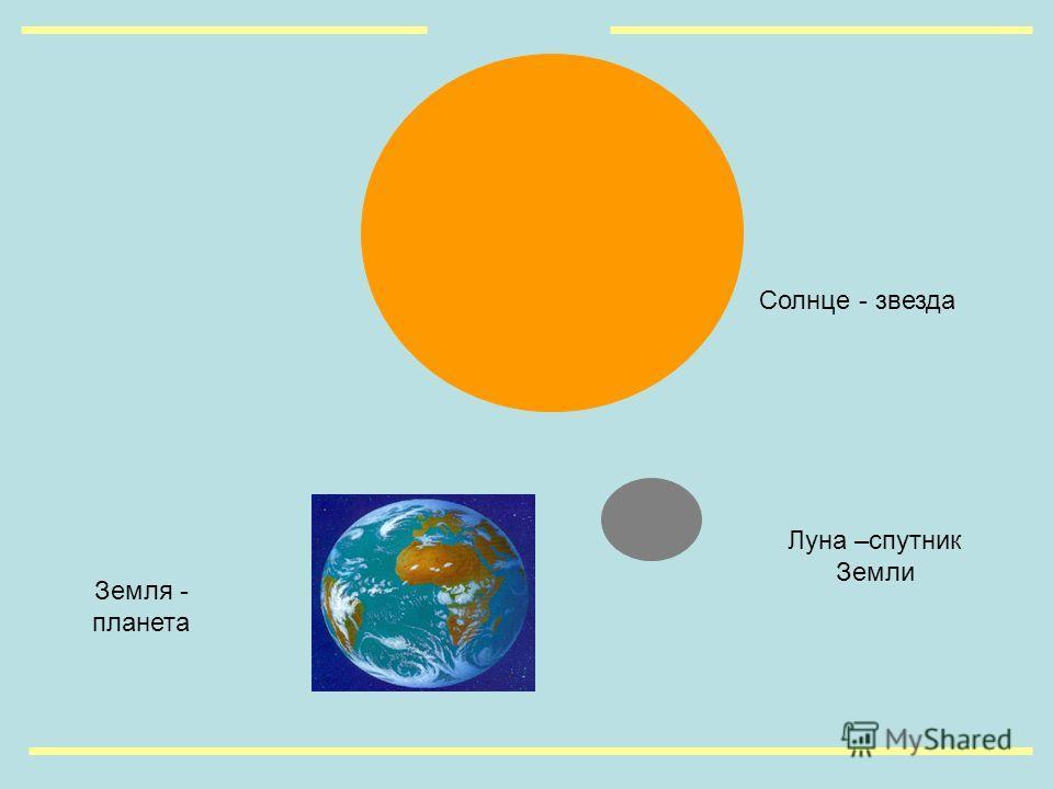Солнце - звезда Земля - планета Луна –спутник Земли