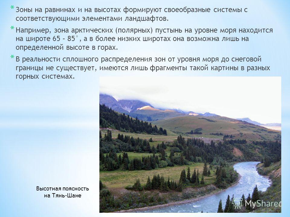 * Зоны на равнинах и на высотах формируют своеобразные системы с соответствующими элементами ландшафтов. * Например, зона арктических (полярных) пустынь на уровне моря находится на широте 65 – 85°, а в более низких широтах она возможна лишь на опреде
