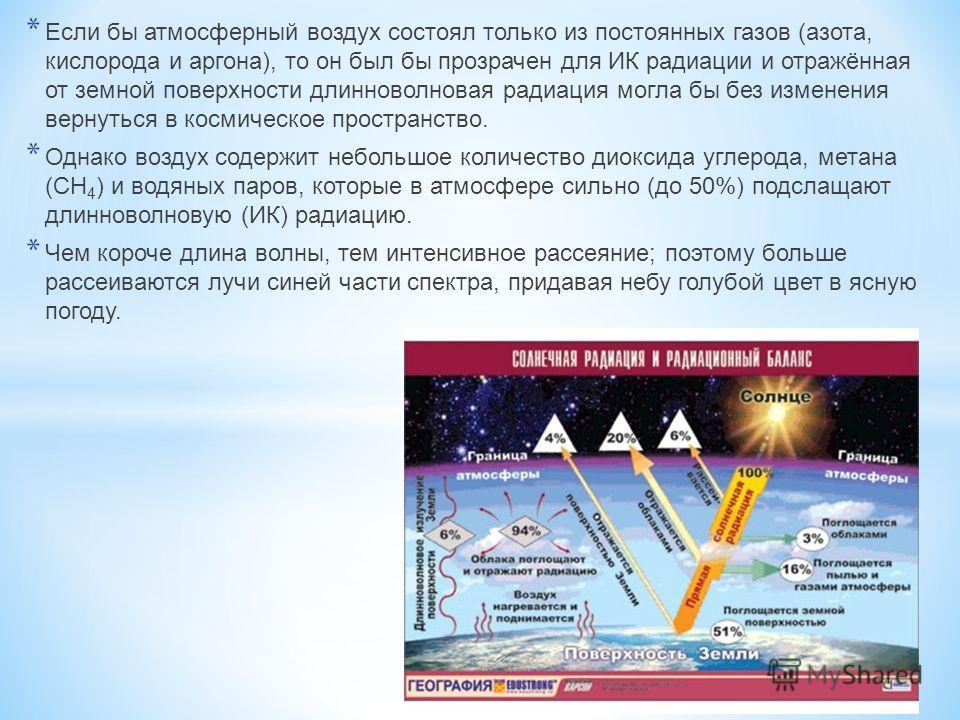 * Если бы атмосферный воздух состоял только из постоянных газов (азота, кислорода и аргона), то он был бы прозрачен для ИК радиации и отражённая от земной поверхности длинноволновая радиация могла бы без изменения вернуться в космическое пространство