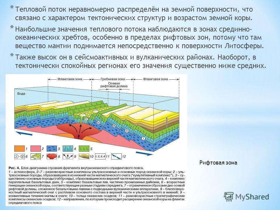 * Тепловой поток неравномерно распределён на земной поверхности, что связано с характером тектонических структур и возрастом земной коры. * Наибольшие значения теплового потока наблюдаются в зонах срединно- океанических хребтов, особенно в пределах р