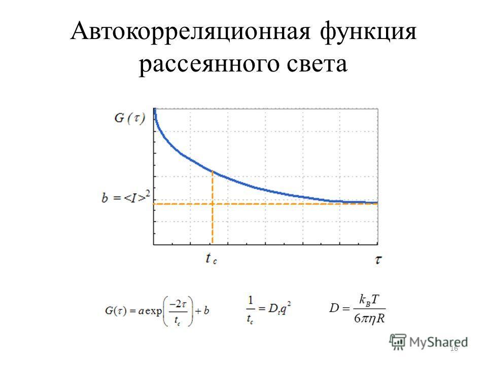 Автокорреляционная функция рассеянного света 16
