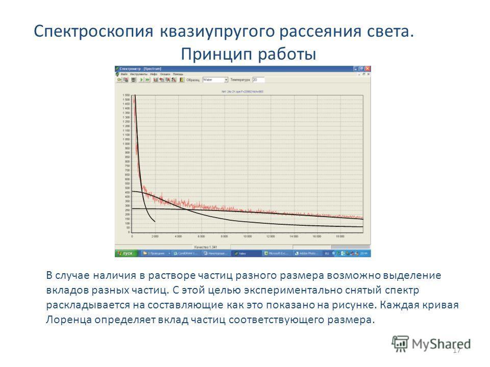 Спектроскопия квазиупругого рассеяния света. Принцип работы В случае наличия в растворе частиц разного размера возможно выделение вкладов разных частиц. С этой целью экспериментально снятый спектр раскладывается на составляющие как это показано на ри