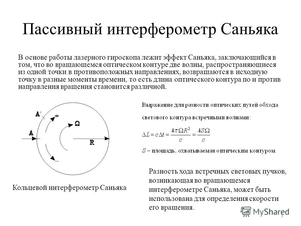 Пассивный интерферометр Саньяка В основе работы лазерного гироскопа лежит эффект Саньяка, заключающийся в том, что во вращающемся оптическом контуре две волны, распространяющиеся из одной точки в противоположных направлениях, возвращаются в исходную
