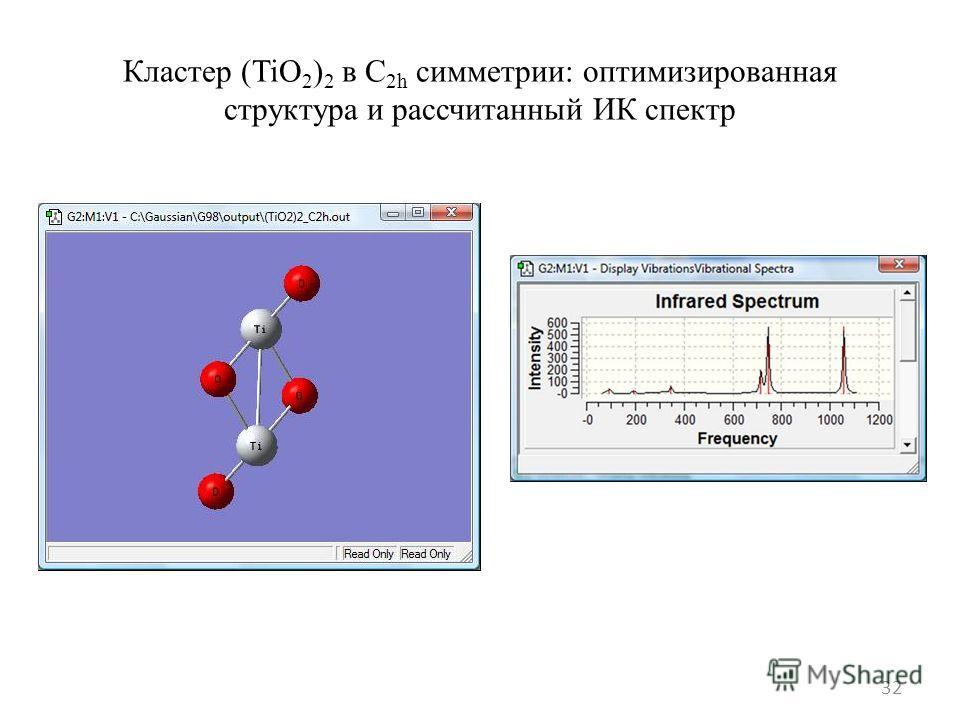 Кластер (TiO 2 ) 2 в С 2h симметрии: оптимизированная структура и рассчитанный ИК спектр 32