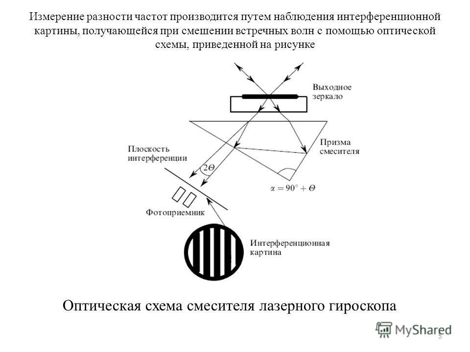 Измерение разности частот производится путем наблюдения интерференционной картины, получающейся при смешении встречных волн с помощью оптической схемы, приведенной на рисунке Оптическая схема смесителя лазерного гироскопа 5