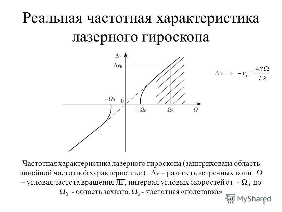 Реальная частотная характеристика лазерного гироскопа Частотная характеристика лазерного гироскопа (заштрихована область линейной частотной характеристики); ν – разность встречных волн, Ω – угловая частота вращения ЛГ, интервал угловых скоростей от -