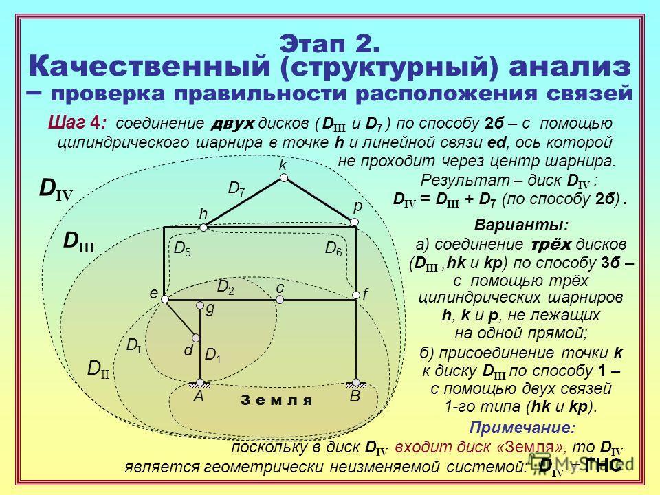 Этап 2. Качественный (структурный) анализ – проверка правильности расположения связей D1D1 D2D2 g d e DIDI Шаг 4: соединение двух дисков ( D III и D 7 ) по способу 2 б – с помощью цилиндрического шарнира в точке h и линейной связи ed, ось которой не
