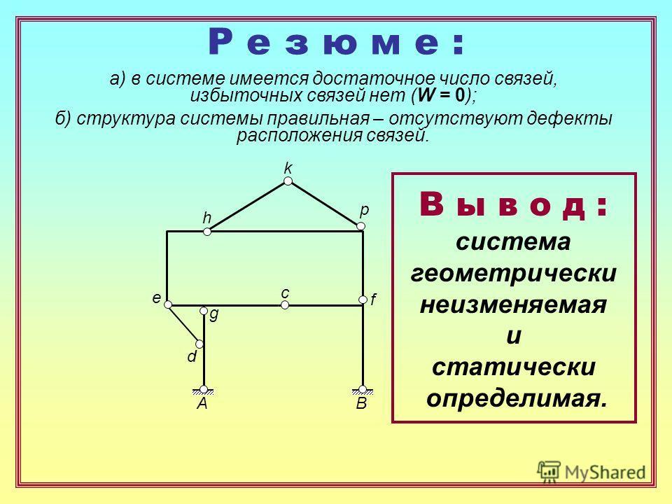 Р е з ю м е : A B d e c f h k p В ы в о д : система геометрически неизменяемая и статически определимая. а) в системе имеется достаточное число связей, избыточных связей нет (W = 0); б) структура системы правильная – отсутствуют дефекты расположения