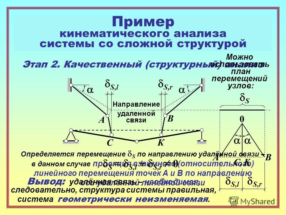 Пример кинематического анализа системы со сложной структурой А В Определяется перемещение S по направлению удалённой связи – в данном случае проекция взаимного (относительного) линейного перемещения точек А и В по направлению оси удалённой линейной с