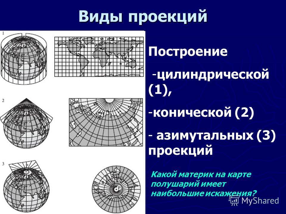Виды проекций Построение -цилиндрической (1), -конической (2) - азимутальных (3) проекций Какой материк на карте полушарий имеет наибольшие искажения?
