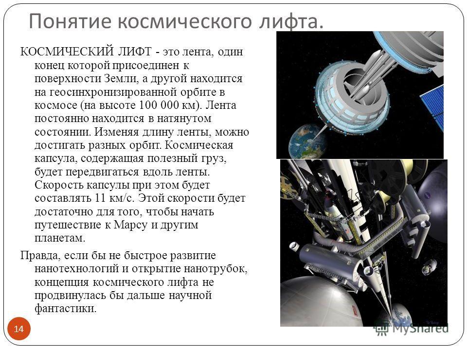 Понятие космического лифта. КОСМИЧЕСКИЙ ЛИФТ - это лента, один конец которой присоединен к поверхности Земли, а другой находится на геосинхронизированной орбите в космосе (на высоте 100 000 км). Лента постоянно находится в натянутом состоянии. Изменя