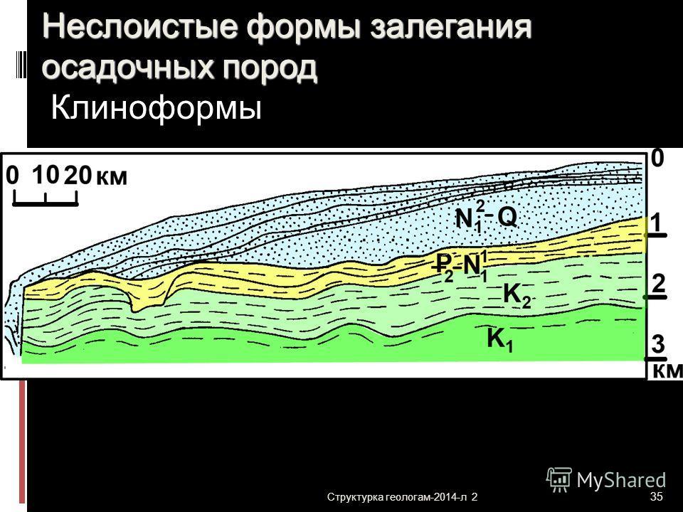 Структурка геологам-2014-л 2 35 Неслоистые формы залегания осадочных пород Клиноформы