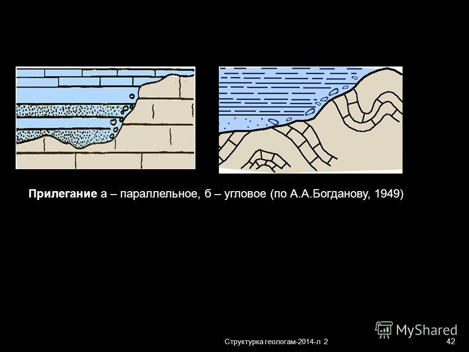 Структурка геологам-2014-л 2 42 Прилегание а – параллельное, б – угловое (по А.А.Богданову, 1949)