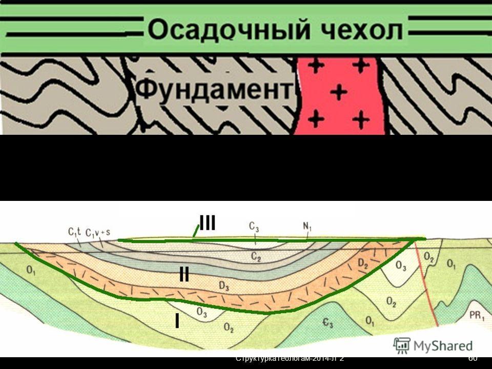 Структурка геологам-2014-л 2 60