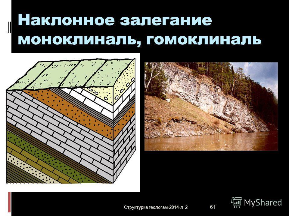 Структурка геологам-2014-л 2 61 Наклонное залегание моноклиналь, гомоклиналь