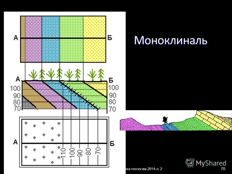 Структурка геологам-2014-л 2 70 Моноклиналь