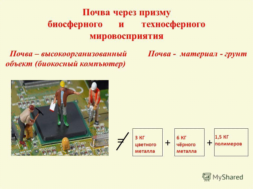 Почва через призму биосферного и техносферного мировосприятия + 3 КГ цветного металла + 6 КГ чёрного металла 1,5 КГ полимеров = Почва – высокоорганизованный объект (биокосный компъютер) Почва - материал - грунт