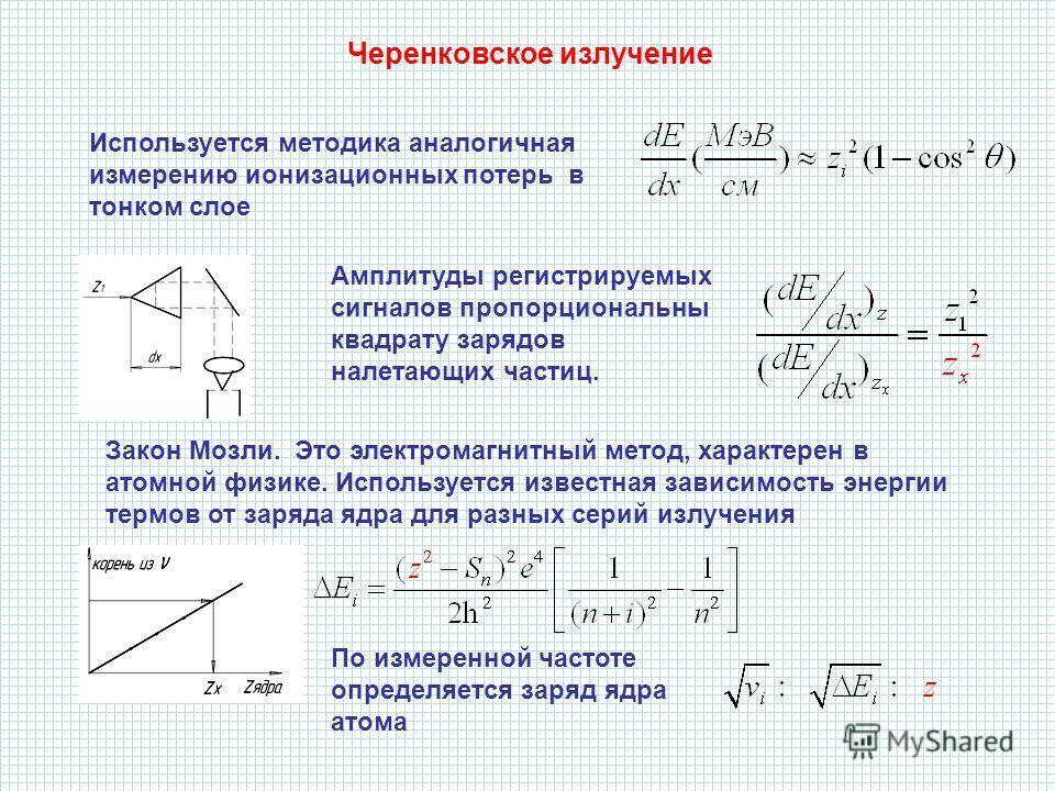 Черенковское излучение Используется методика аналогичная измерению ионизационных потерь в тонком слое Амплитуды регистрируемых сигналов пропорциональны квадрату зарядов налетающих частиц. Закон Мозли. Это электромагнитный метод, характерен в атомной