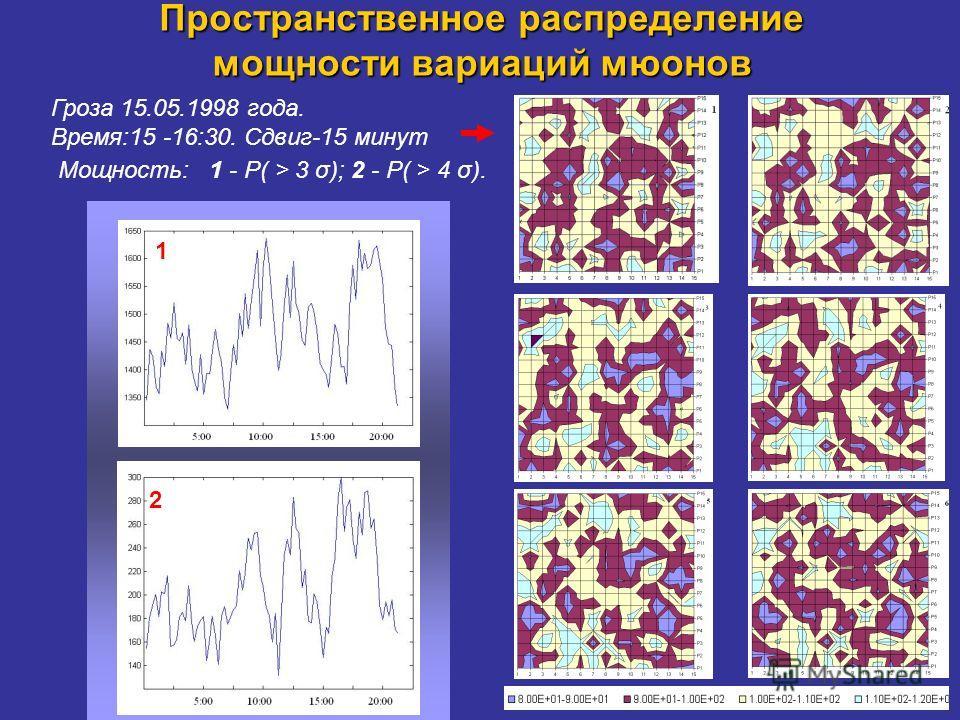 Пространственное распределение мощности вариаций мюонов Гроза 15.05.1998 года. Время:15 -16:30. Сдвиг-15 минут Мощность: 1 - P( > 3 σ); 2 - P( > 4 σ). 1 2