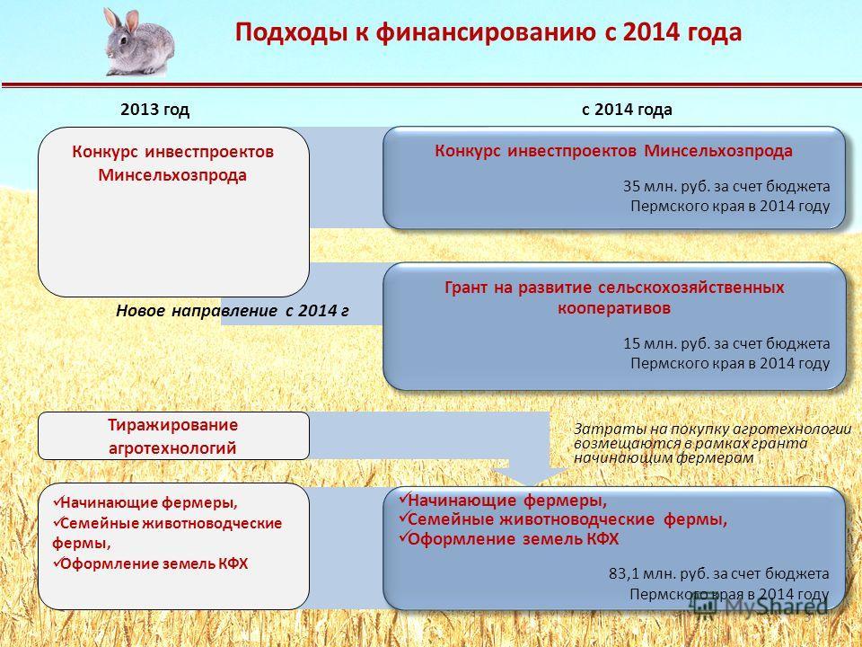 3 Подходы к финансированию с 2014 года Конкурс инвестпроектов Минсельхозпрода Тиражирование агротехнологий Начинающие фермеры, Семейные животноводческие фермы, Оформление земель КФХ Конкурс инвестпроектов Минсельхозпрода 35 млн. руб. за счет бюджета