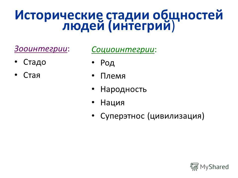 Исторические стадии общностей людей (интегрий) Зооинтегрии: Стадо Стая Социоинтегрии: Род Племя Народность Нация Суперэтнос (цивилизация)