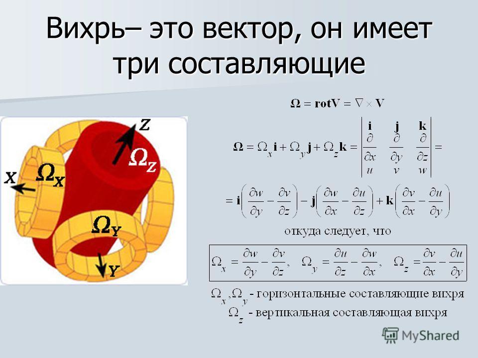 Вихрь– это вектор, он имеет три составляющие
