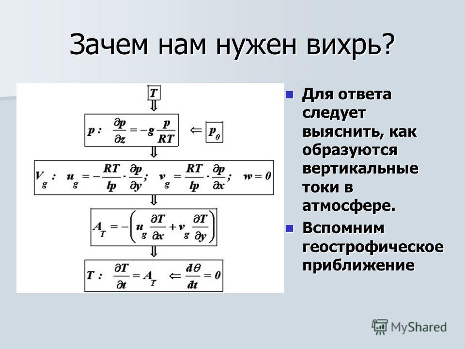 Зачем нам нужен вихрь? Для ответа следует выяснить, как образуются вертикальные токи в атмосфере. Для ответа следует выяснить, как образуются вертикальные токи в атмосфере. Вспомним геострофическое приближение Вспомним геострофическое приближение