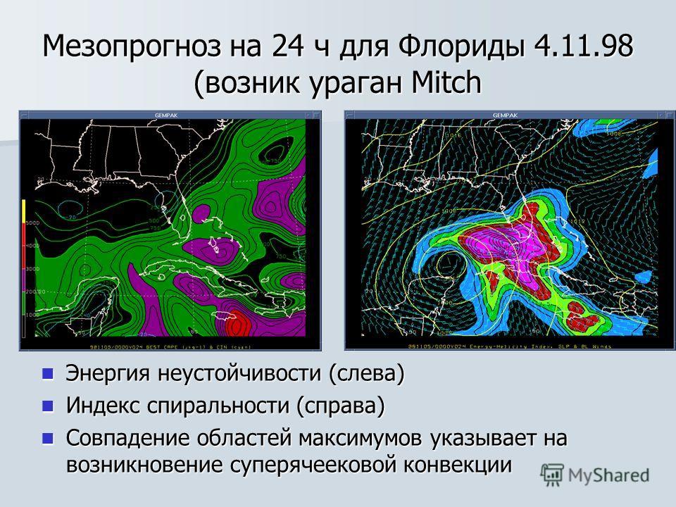 Мезопрогноз на 24 ч для Флориды 4.11.98 (возник ураган Mitch Энергия неустойчивости (слева) Энергия неустойчивости (слева) Индекс спиральности (справа) Индекс спиральности (справа) Совпадение областей максимумов указывает на возникновение суперячееко
