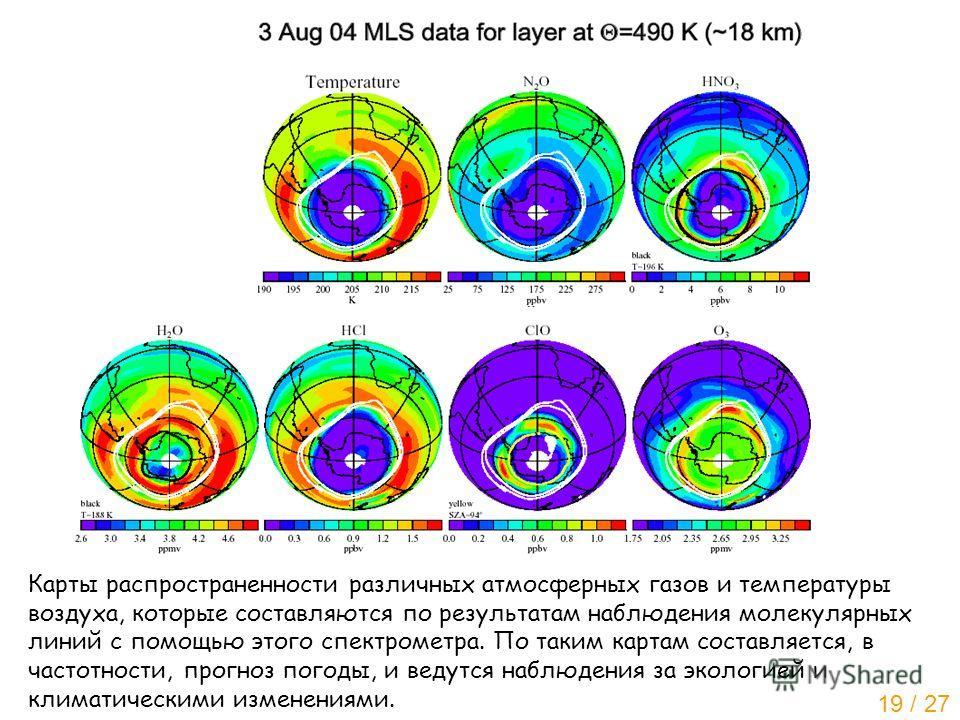 Карты распространенности различных атмосферных газов и температуры воздуха, которые составляются по результатам наблюдения молекулярных линий с помощью этого спектрометра. По таким картам составляется, в частотности, прогноз погоды, и ведутся наблюде